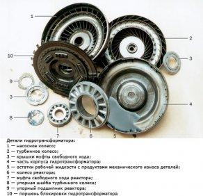 Гидротрансформаторы АКПП. Устройство, Ремонт, Типичные проблемы