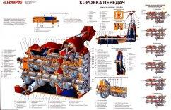Коробка передач (КПП) Беларус-1221 — Схемы трактора БЕЛАРУС-1221